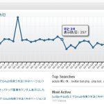 Googleのアルゴリズム変更に伴うこのブログへの影響