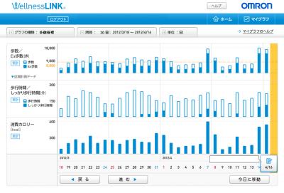WellnessLinkの画面