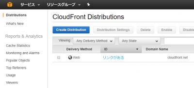 CloudFrontの設定へ行く