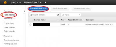 hosted zone を作る